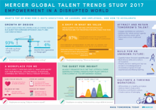 2017 Talent Trends Infographic